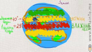 05 Климатические пояса