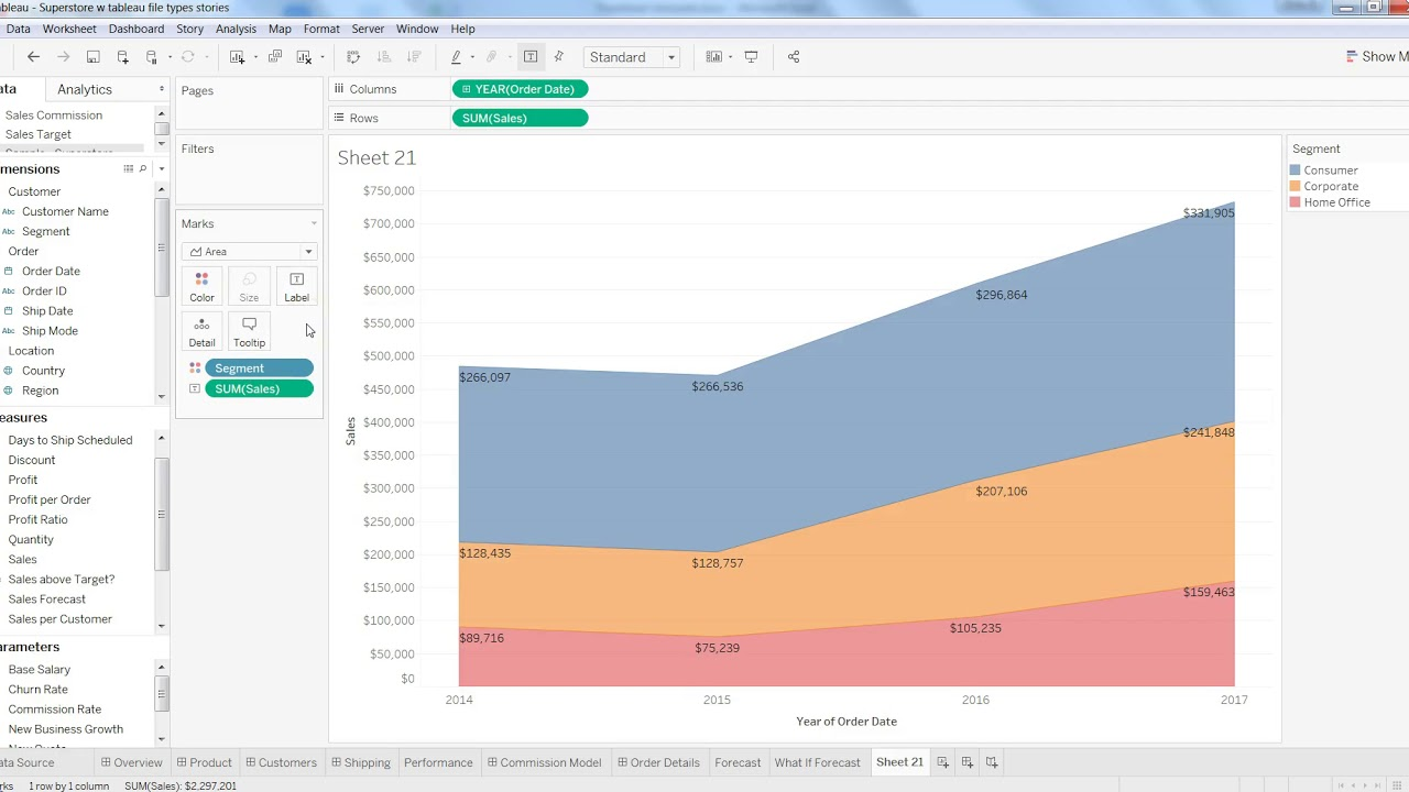 Tableau tutorial how to create area chart in also rh youtube