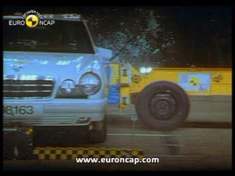 Euro NCAP | Mercedes Benz E Class | 1998 | Crash Test