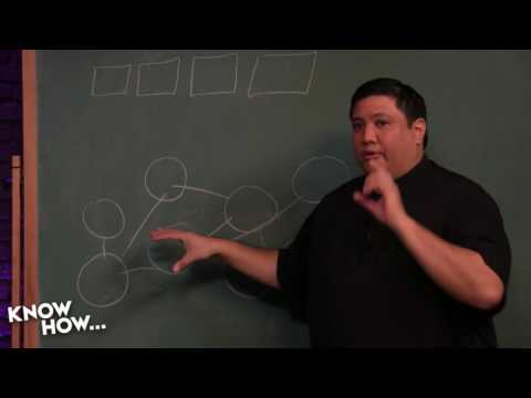 Know How... 291: Networking 101: Routers Explained