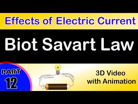 Biot Savart Law Effects of electric current class 12 physics
