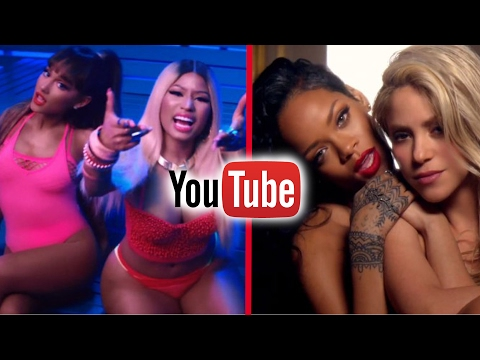 Top 50 Most Viewed Collaboration Videos