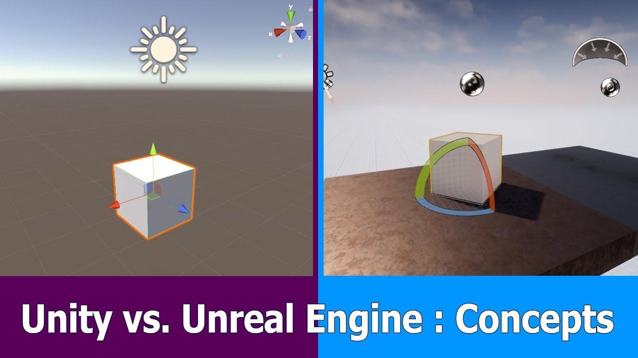 unity vs unreal engine comparison   basics