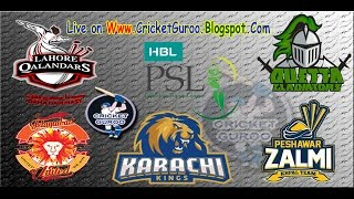 Gambar cover TOP 3 highest paid player in psl 2016