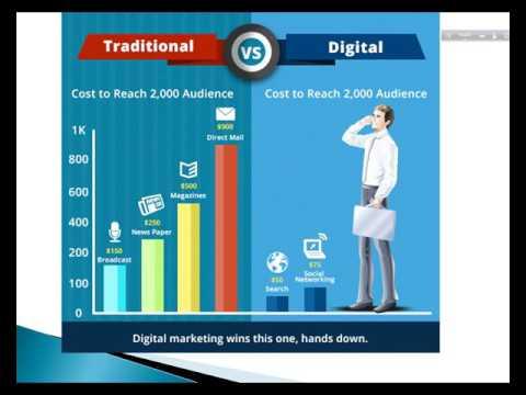 Digital Marketing & SEO Training course