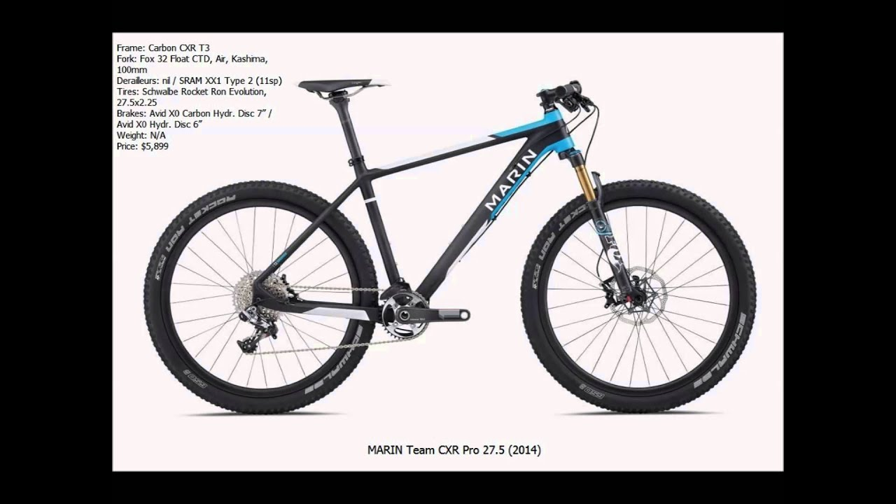 TOP 10 MOST WANTED MTB Hardtails 27.5\