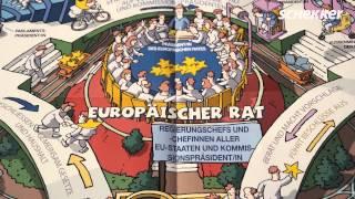Wie funktioniert die Europäische Union? | Ausgabe 127 - Europa