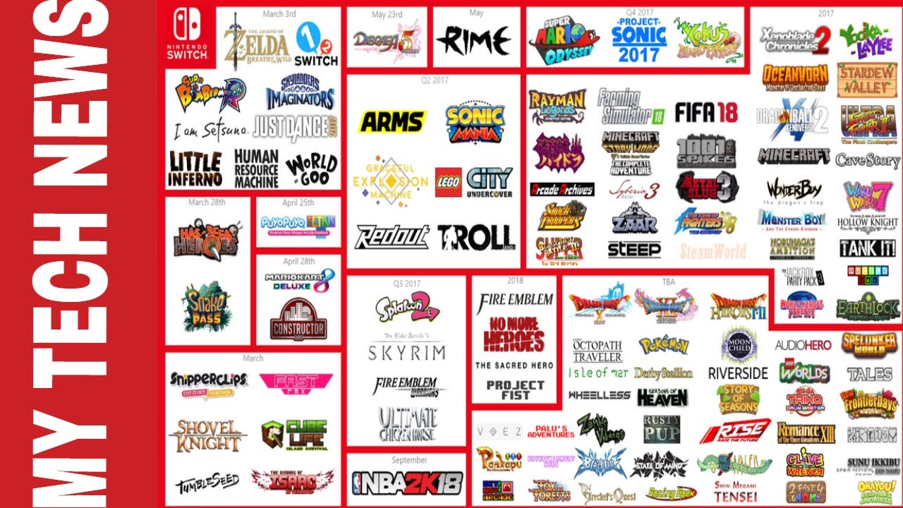Upcoming Switch Games I M Excited For Youtube