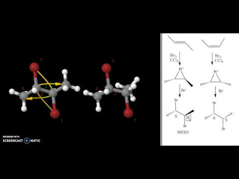 bromination of acetanilide