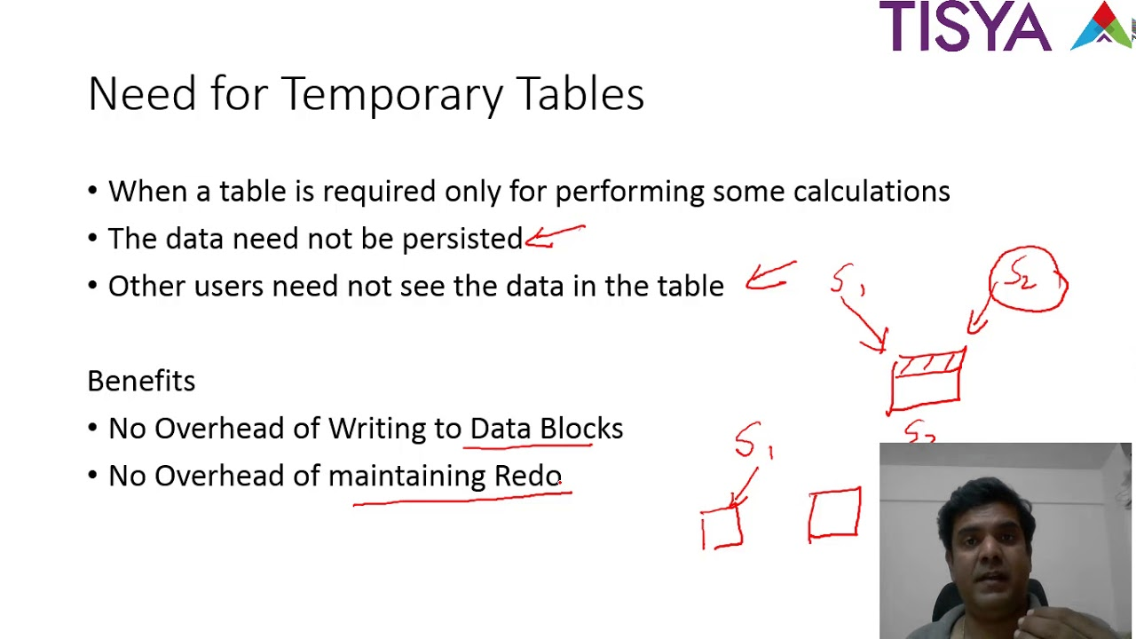 Global Temporary Tables in Oracle Database - DBArch Video 21
