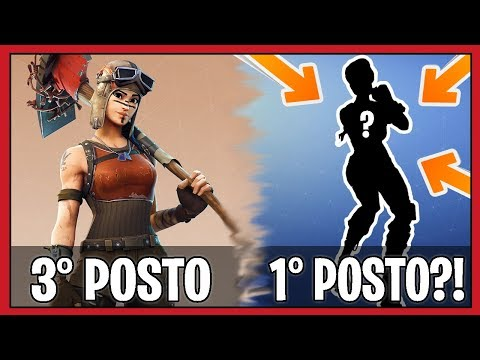 LE 10 SKIN PIÚ RARE in ASSOLUTO di FORTNITE! | Fortnite Battle Royale ITA
