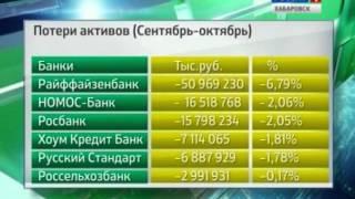 Вести-Хабаровск. Рейтинг банков