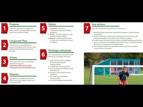 FAW Trust Video - Our Purpose, Vision and Goals