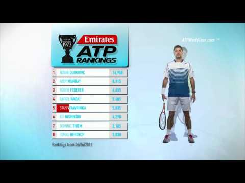 Emirates ATP Rankings 7 June 2016