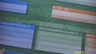 FIFA WM 2010 Spielplan