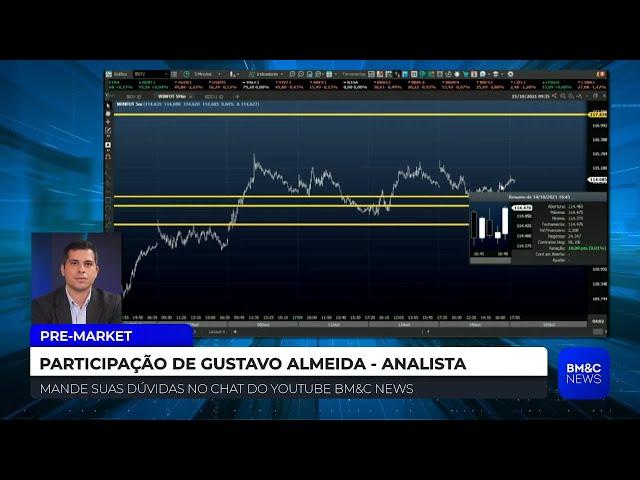 #PCAR3 #ASAI3: Gráfico de Assaí não é propício para compras, diz analista