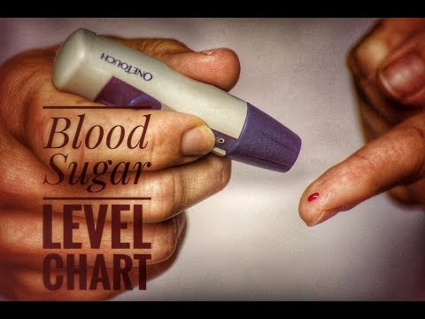 blood-sugar-level-chart