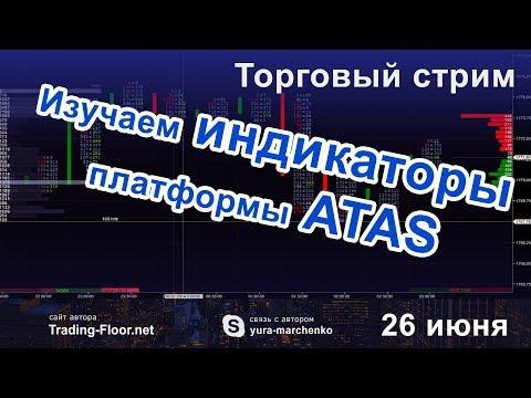 Изучаем индикаторы платформы АТАС. Торговля Forex в режиме онлайн.