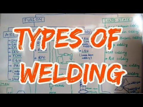 Welding and NDT - YouTube Gaming