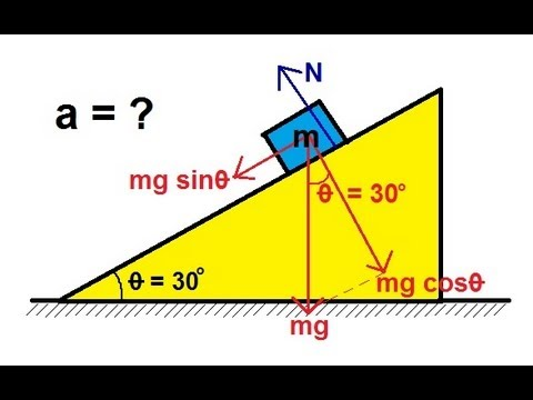Physics - Mechanics: The Inclined Plane (1 of 2) Frictionless