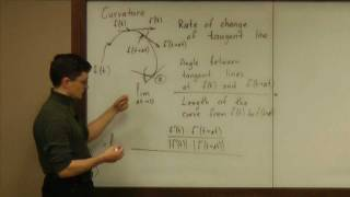 Lecture 2012.02.24 Part 02/8 Deriving Formula for the Curvature