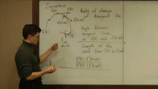 Lecture 2012.02.24 Part 02/8 Deriving Formula for the Curvature