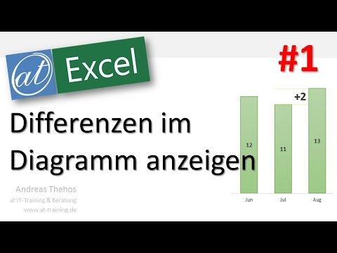 Excel Differenzen Im Säulendiagramm Teil 1 Youtube