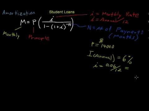 Student Loan Calculation - YouTube