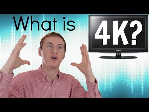 What is 4K? The Beginner