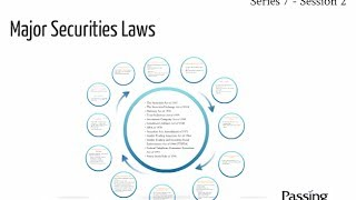 Series 7 Exam Session 2 - Securities Laws