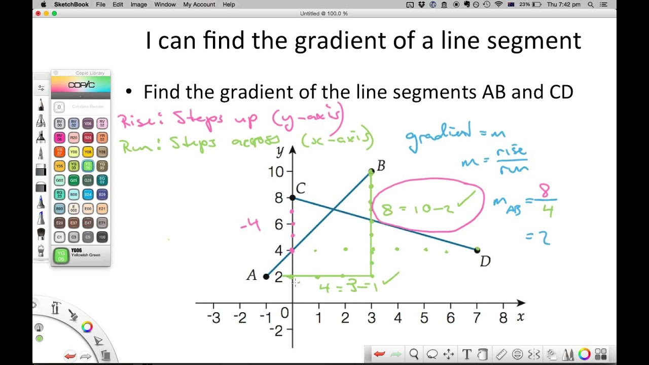 How To Find The Gradient Of A Line Segment (acmna294)2