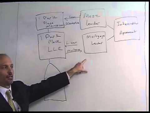 Commercial Real Estate Loan Financing- James Landers Tampa