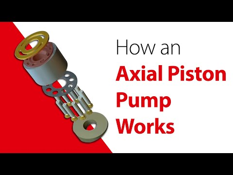 how-an-axial-piston-pump-works-|-app-pump-working-animation