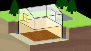 Why Basements Flood