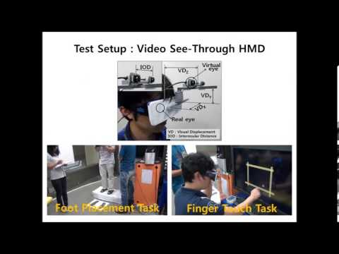 A preliminary investigation of human adaptations for various virtual eyes in video see-through HMDS