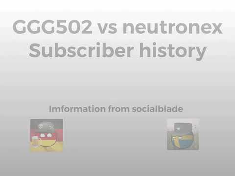 GGG502 vs neutronex  subscriber history