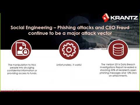 Cyber Security Threats to Business | Krantz Secure Technologies | IT Support NYC