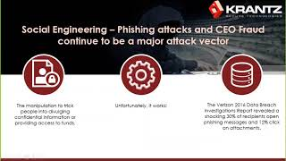 Cyber Security Threats to Business   Krantz Secure Technologies   IT Support NYC