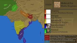 A New History of India: Every Year screenshot 3