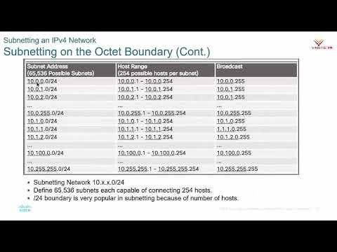 [CCNA] Phân chia mạng con – subnet