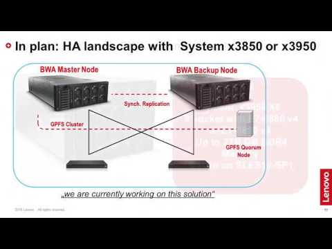 SPO98281 Maximize Reliability and Reduce Cost with SAP BWA in High Availability Mode