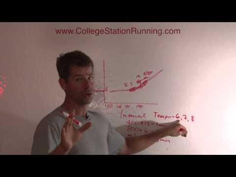 5K Training Program