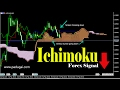 Ichimoku forex market trend details in tamil