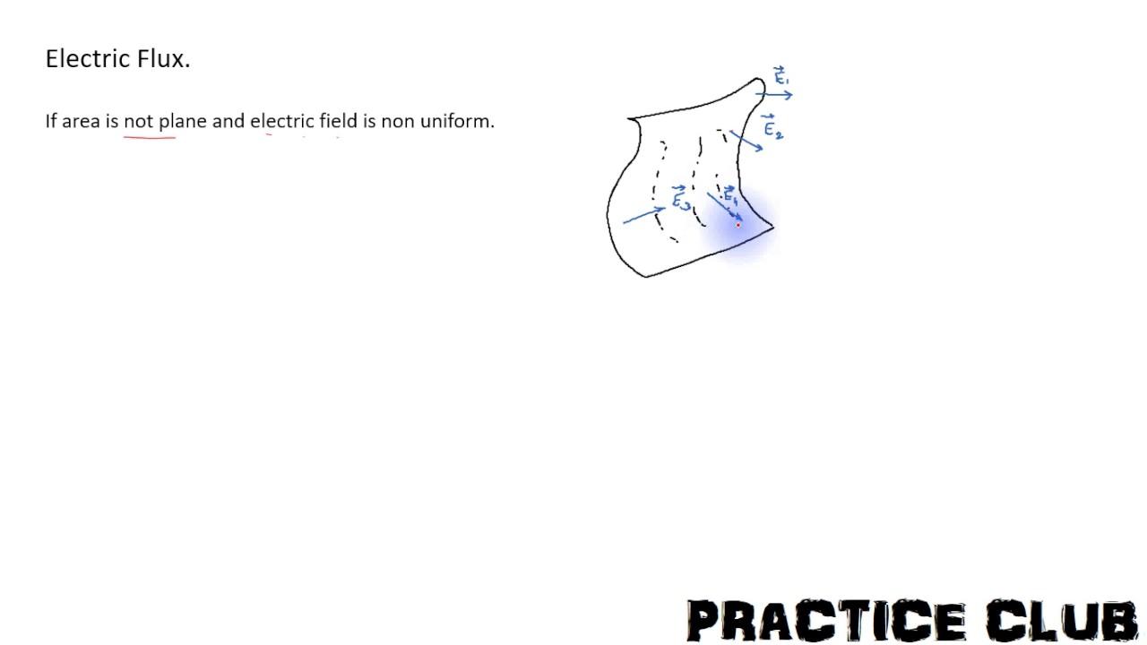 Lecture 1: Electric Flux : Definition.