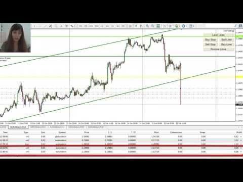 Forex System, Simple Trading Trend Channel, Real Time, 4 Pai
