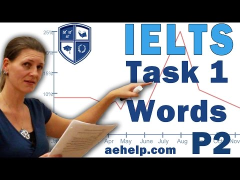 IELTS Academic Task 1 Vocabulary and Practice Part 2