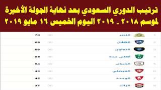 جدول ترتيب الدوري السعودي للمحترفين بعد نهاية الجولة الأخيرة اليوم الخميس 16-5-2019