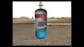 Газовый сепаратор - принцип действия