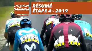 Résumé - Étape 4 - Critérium du Dauphiné 2019