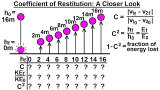 Physics: Mechanics- Momentum (3 of 9) Coefficient of Restitution: A Closer Look